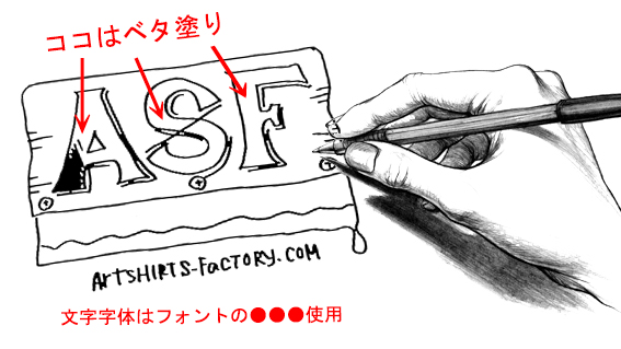 オリジナルTシャツ作成に使用するTシャツシャツなどを取り扱いブランドから選びます。福岡店舗にはサンプル在庫もあります。