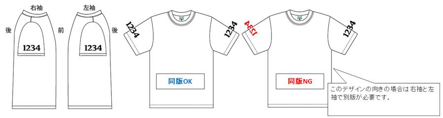 袖は左袖と右袖で同版を使用できますが、デザインに向きがある場合は下記のようになりますのでご注意ください。