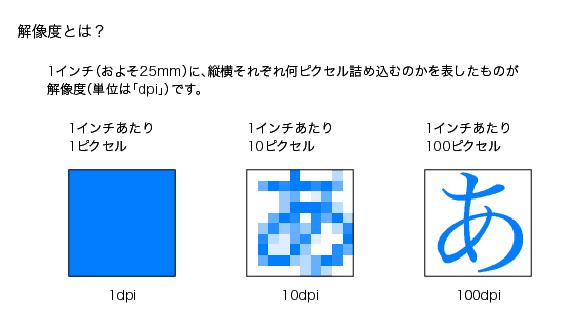 解像度は原寸で400~800dpiを目安に作成してください。保存形式は[.psd]で保存して下さい。