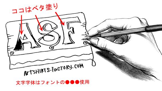 手描きの文字を既存のフォントへ置き換える場合ニュアンスが近いフォントでご提案します。